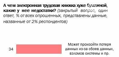 Большинство россиян высказались против перехода на электронные трудовые книжки, фото-2
