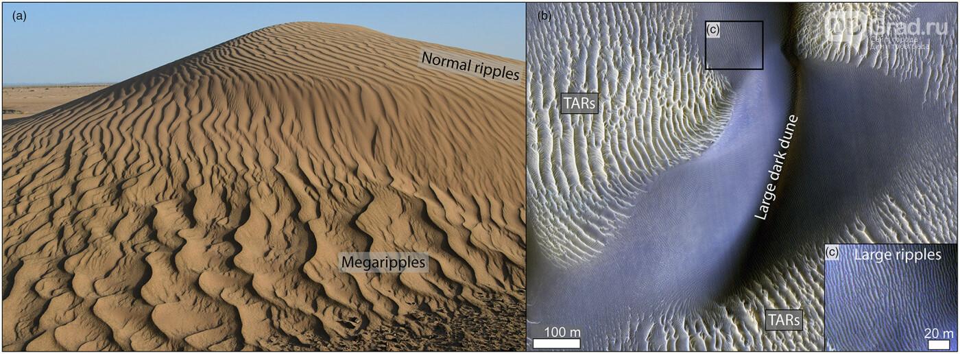 Учёные выяснили скорость движения песков на поверхности Марса, фото-1
