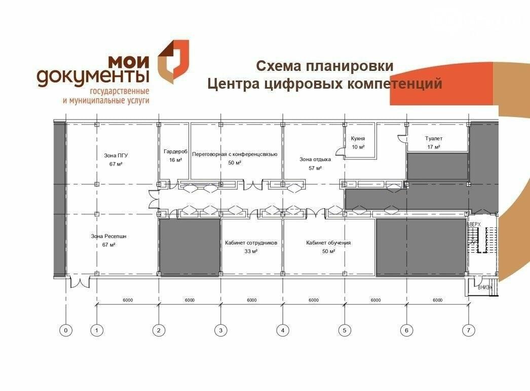 В Димитровграде появится центр цифровых компетенций, фото-2
