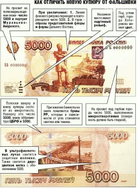 В Димитровграде обнаружили фальшивую пятитысячную банкноту, фото-1