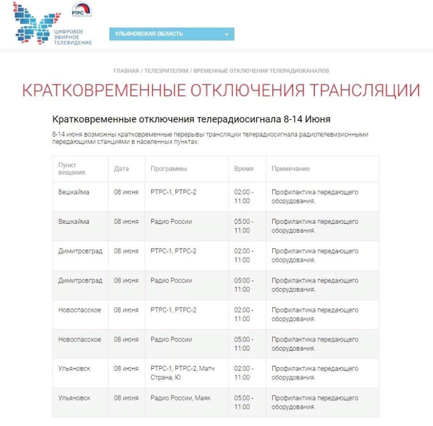 В Димитровграде телевизор показывает с перерывами, фото-1